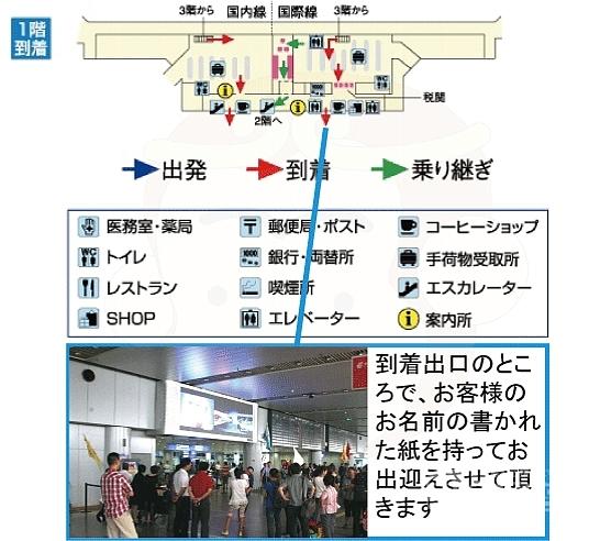 北京 首都空港 第2ターミナル 見取り図